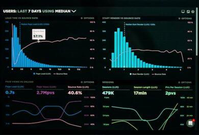 data graphs on laptop